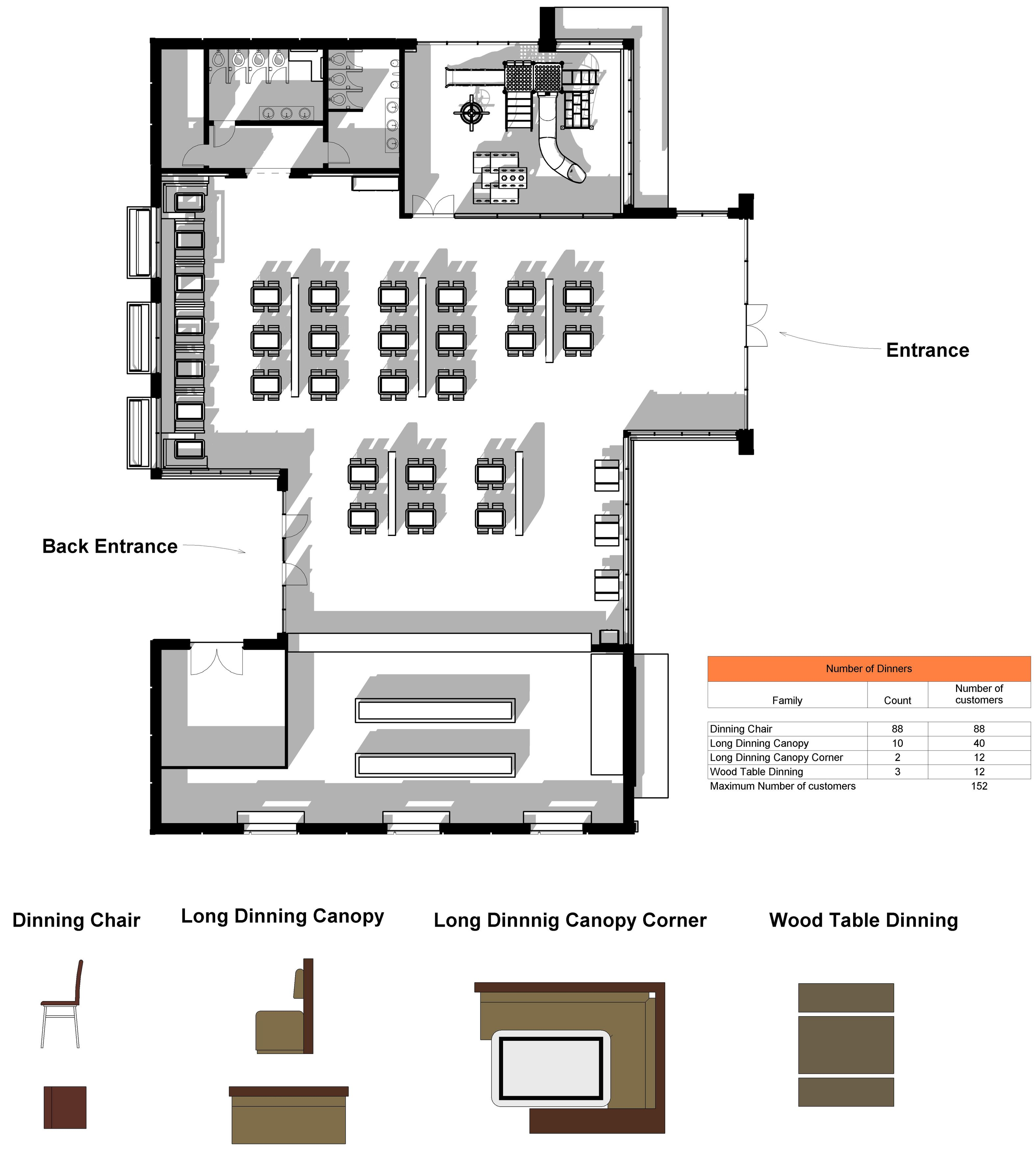 fast food restaurant floor plan design