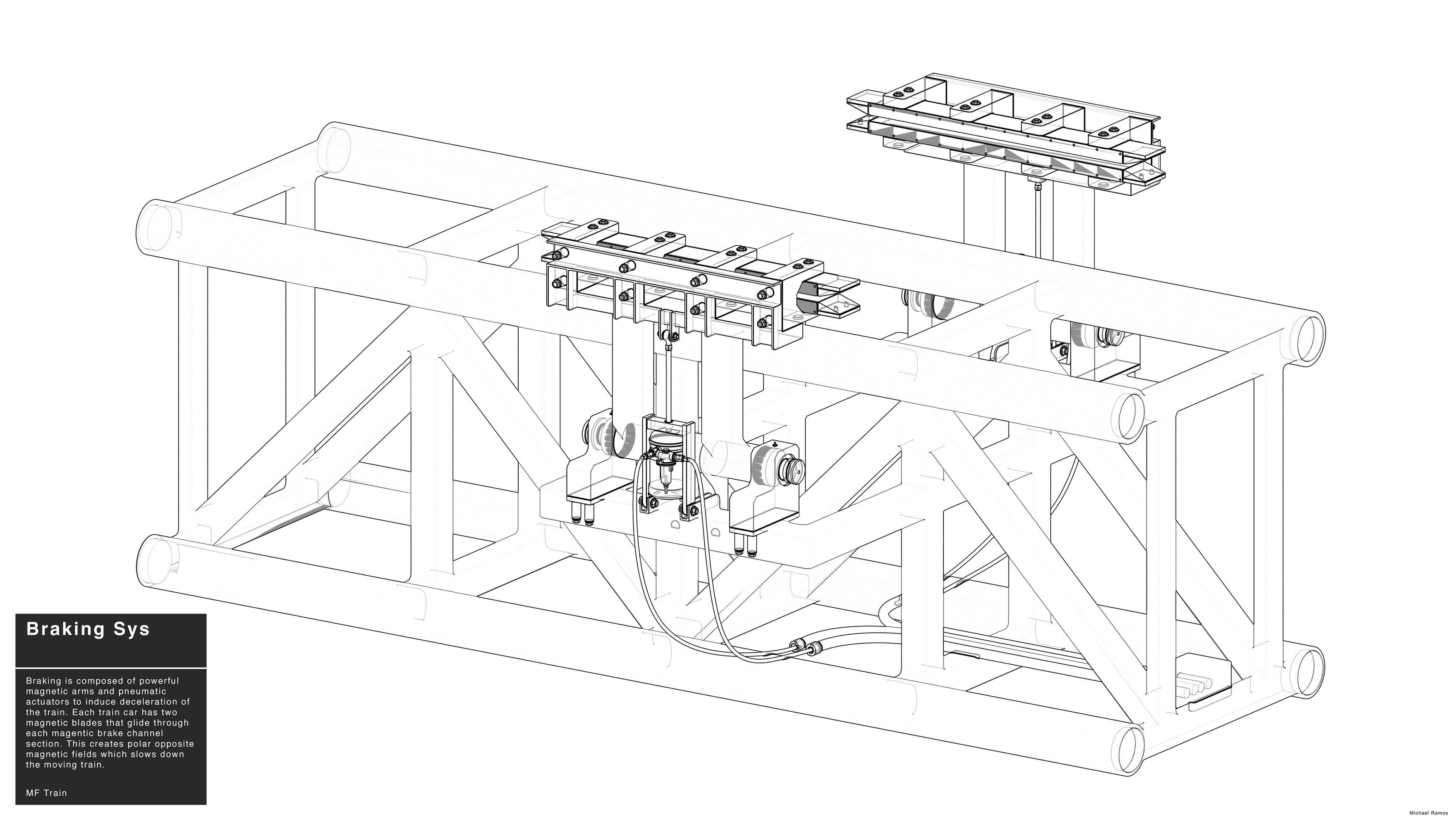 Millennium Force Train Autodesk Online Gallery Roller Coaster Diagram Michaelramos Mf R13 Mid 3500