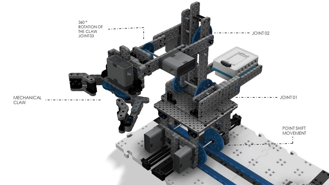 Robotic Arm Manufacturing Cell Vex Robotics Autodesk Online Gallery