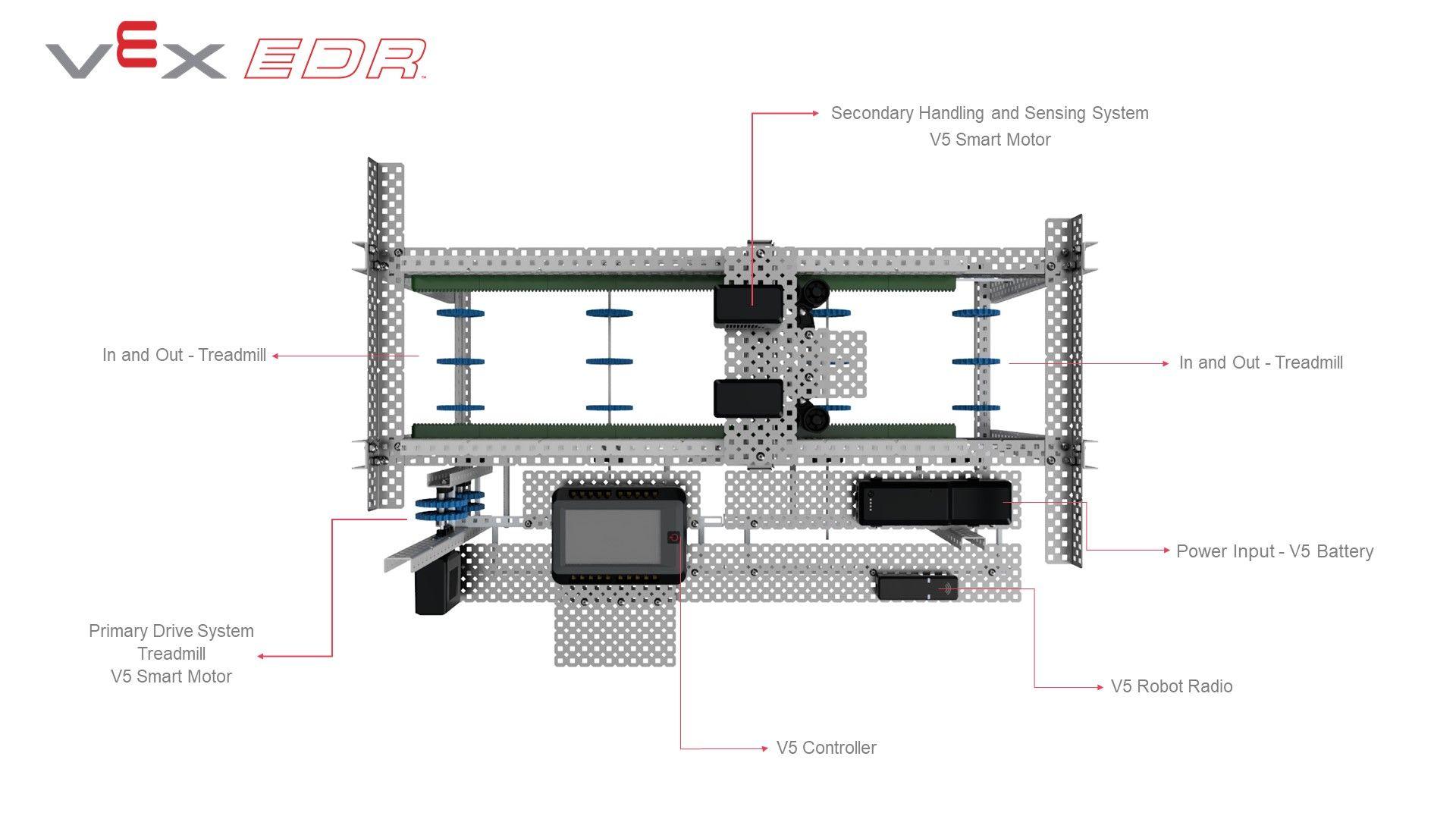 V5-vex-robotics-projeto-lcs---fabrica-de-nerdes-syst-3500-3500