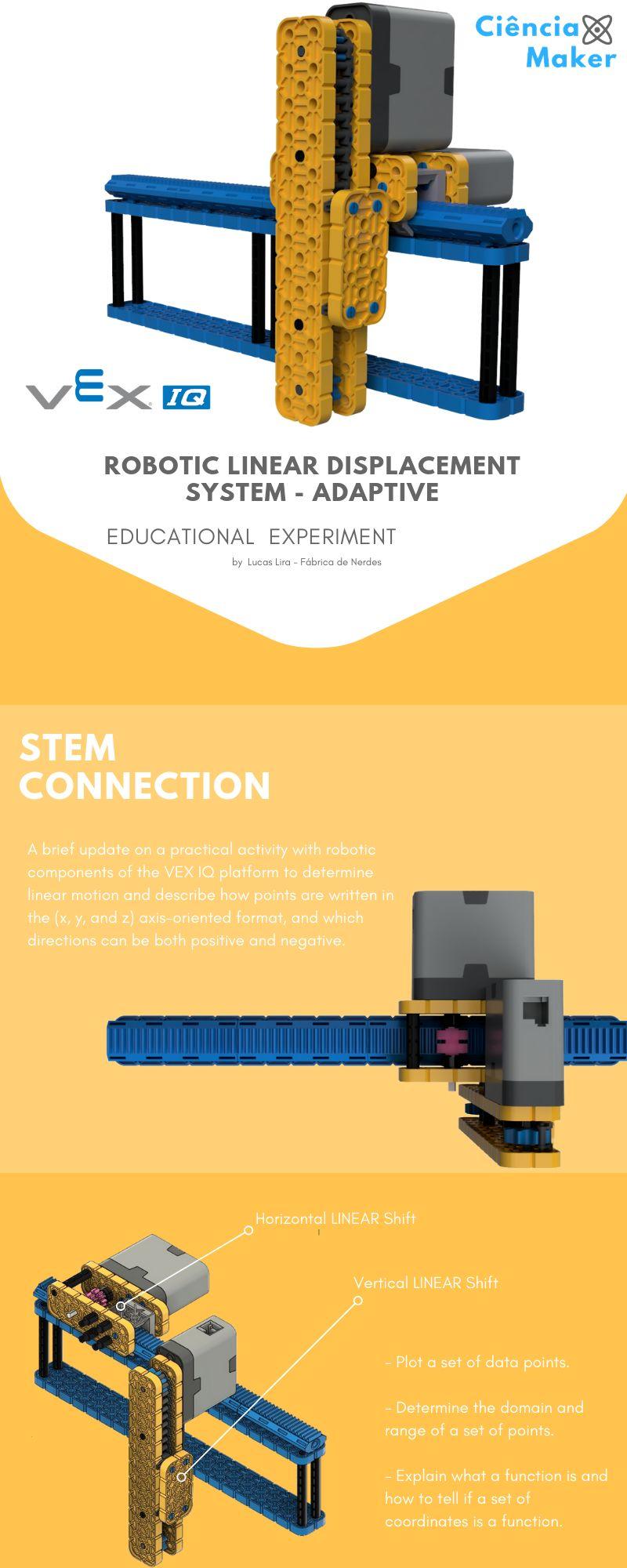 Vex-iq-robotics-stem---fabrica-de-nerdes-lcs2019-3500-3500